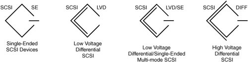 SCSI-Symbols.jpg